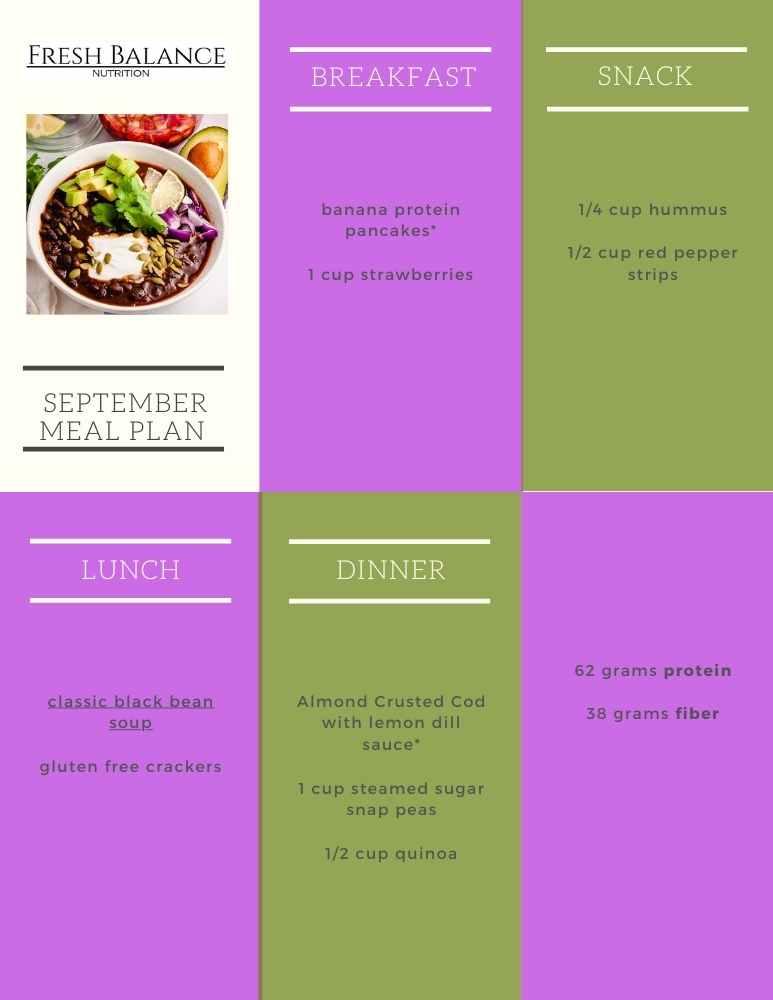 perimenopause meal plan